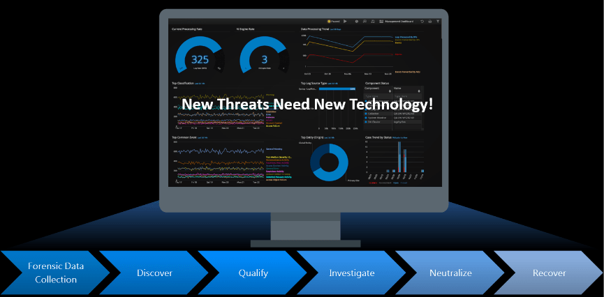 New Threats Need New Technology!